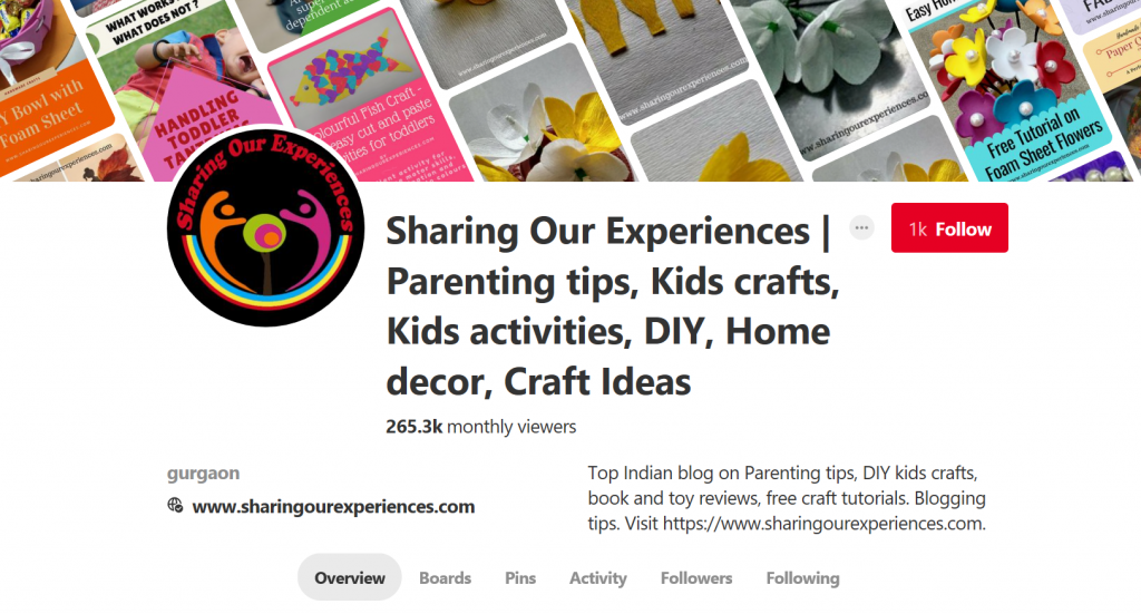 Sharing our experiences Pinterest statistics